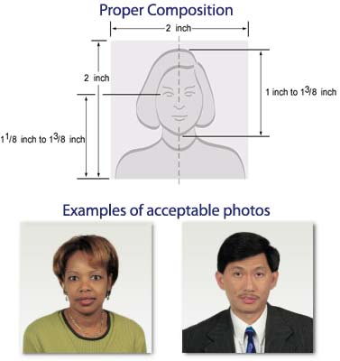 Examples of acceptable passport photo composition